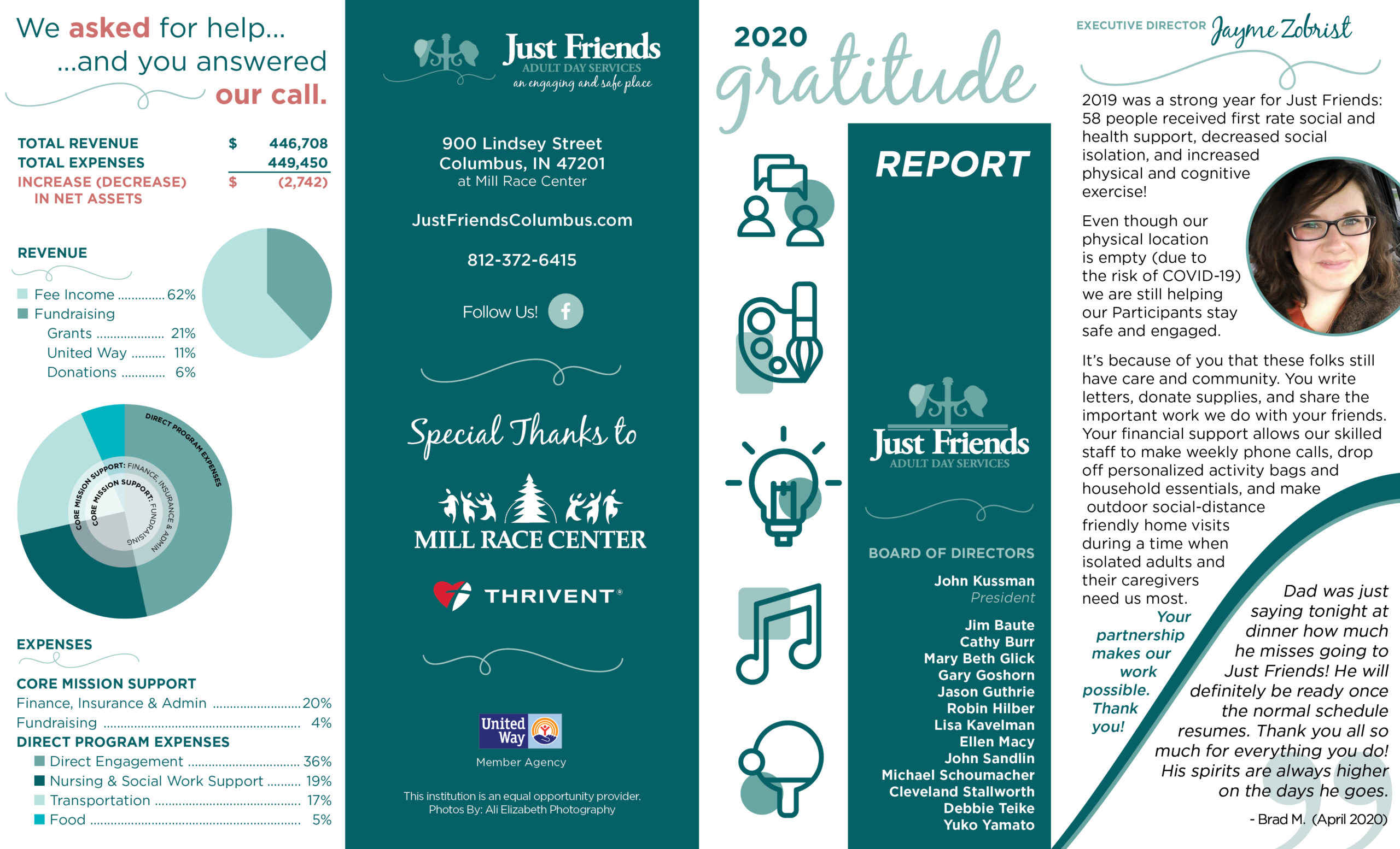 just-friends-annual-report-graphic
